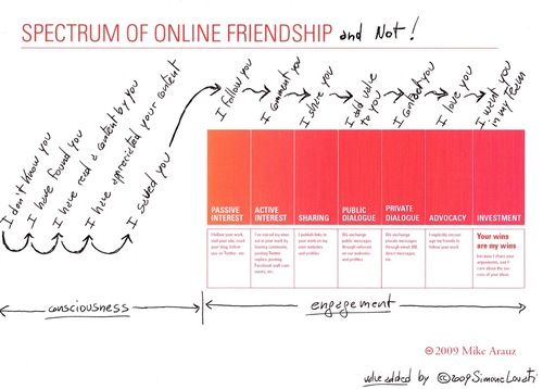 onlinefriendship